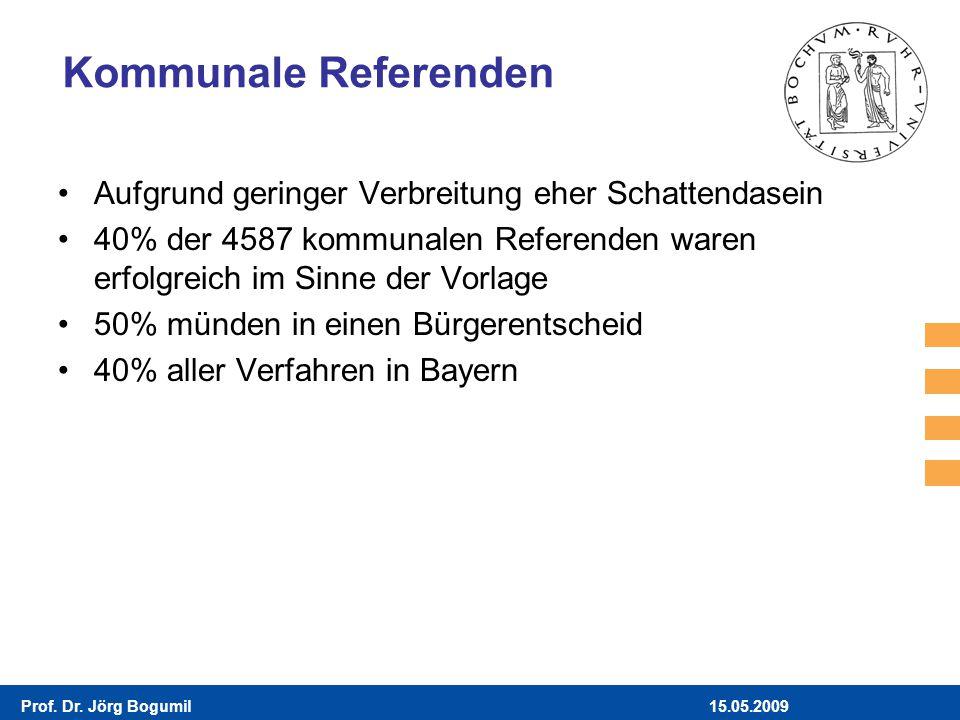 Kommunale Referenden Aufgrund geringer Verbreitung eher Schattendasein