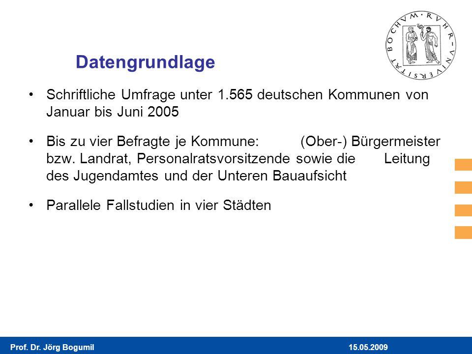 Datengrundlage Schriftliche Umfrage unter 1.565 deutschen Kommunen von Januar bis Juni 2005.
