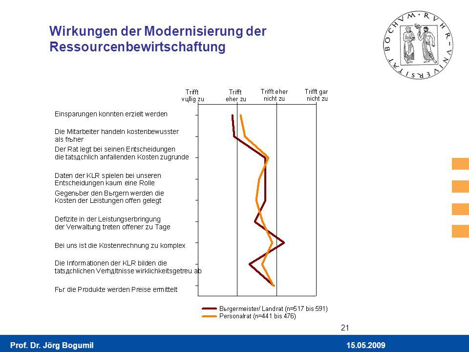 Wirkungen der Modernisierung der Ressourcenbewirtschaftung