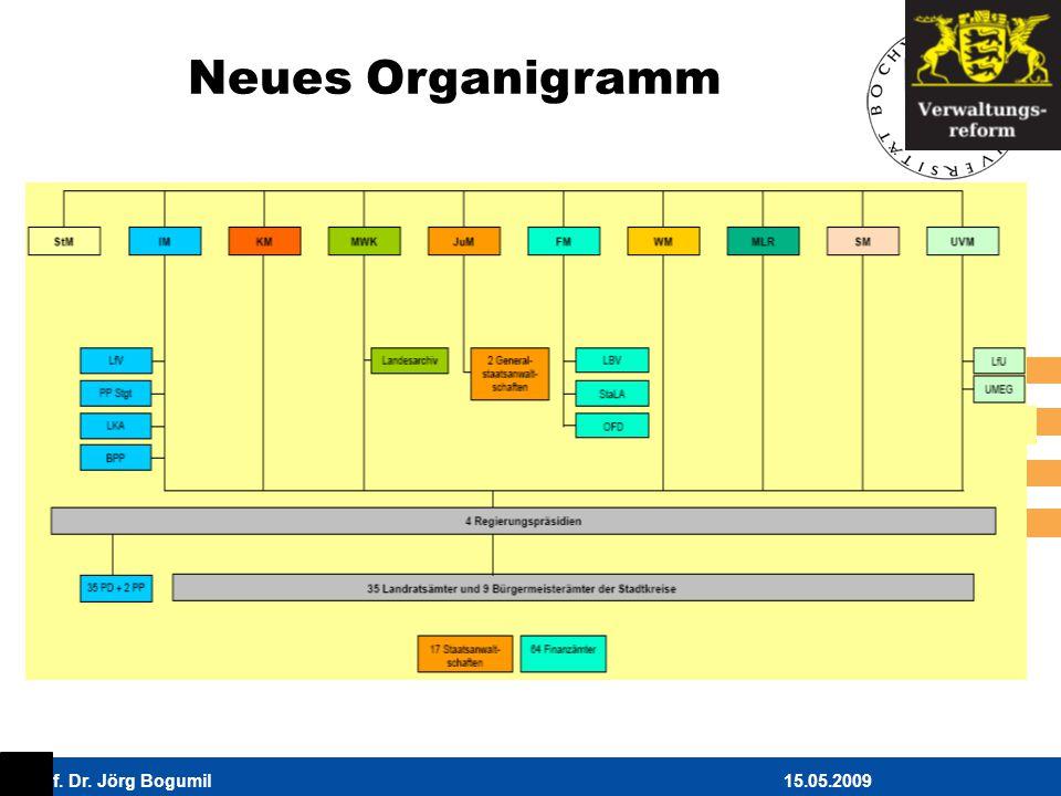 Neues Organigramm