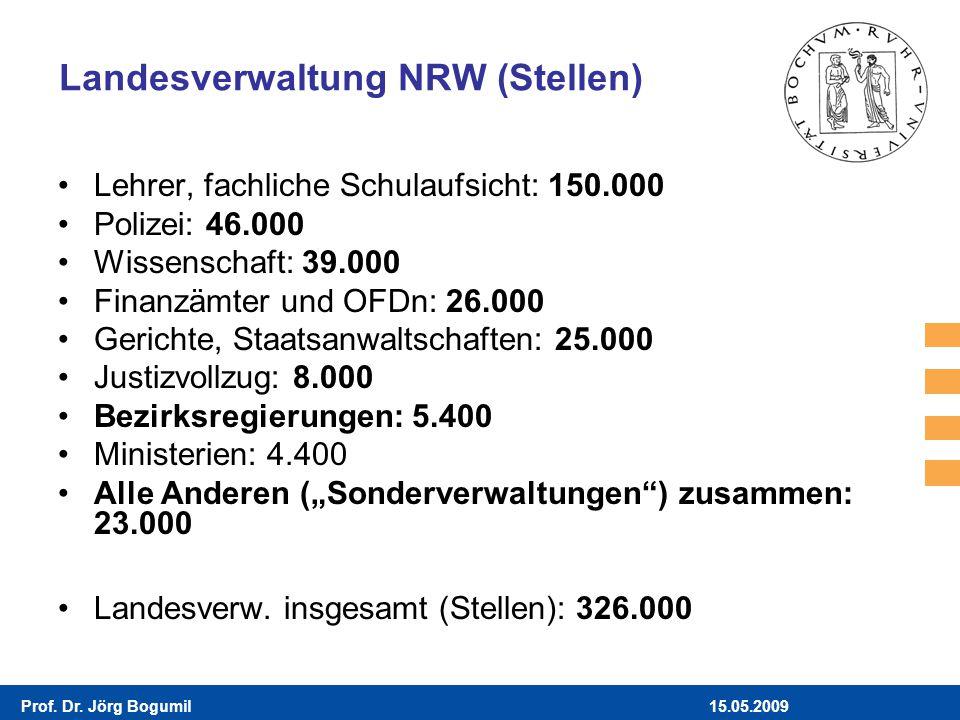 Landesverwaltung NRW (Stellen)