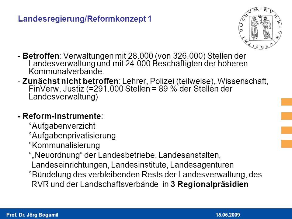 Landesregierung/Reformkonzept 1