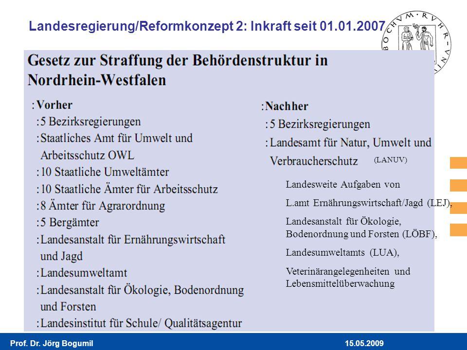 Landesregierung/Reformkonzept 2: Inkraft seit 01.01.2007