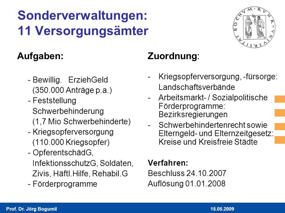 Sonderverwaltungen: 11 Versorgungsämter