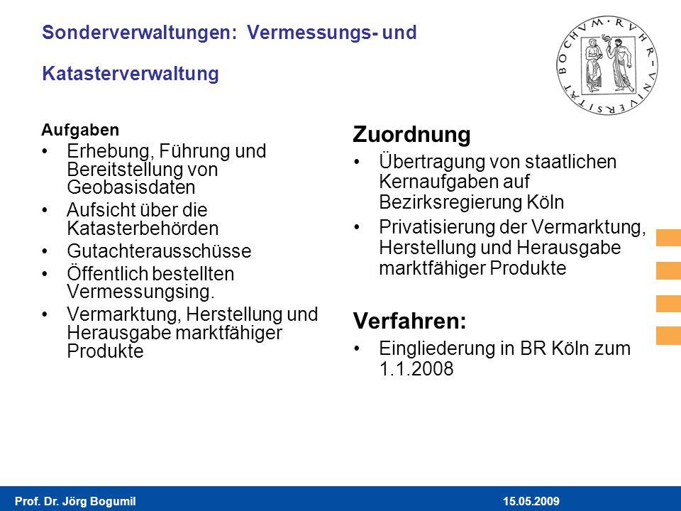 Sonderverwaltungen: Vermessungs- und Katasterverwaltung