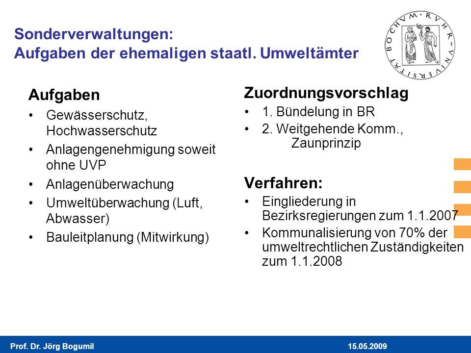 Sonderverwaltungen: Aufgaben der ehemaligen staatl. Umweltämter