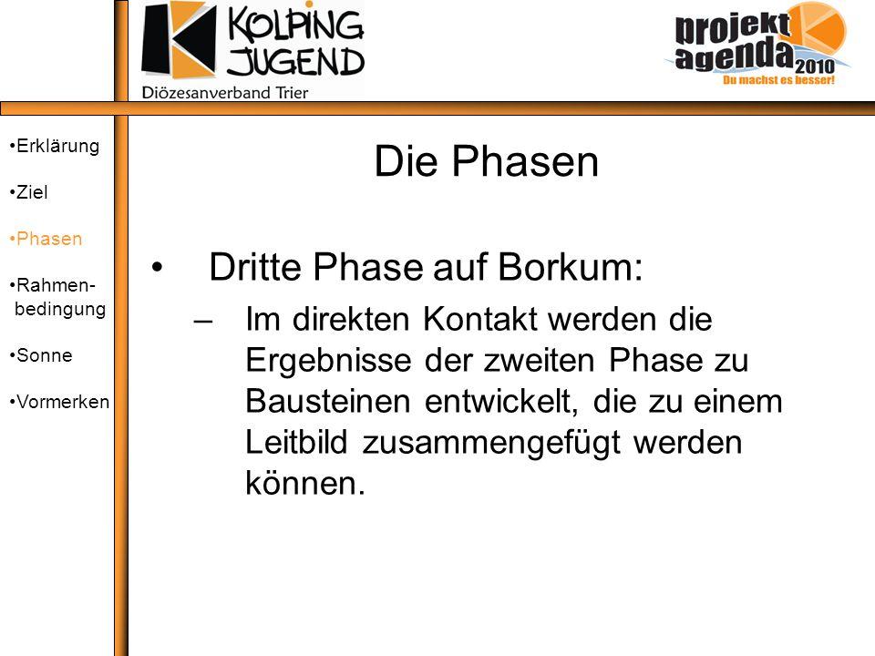 Die Phasen Dritte Phase auf Borkum:
