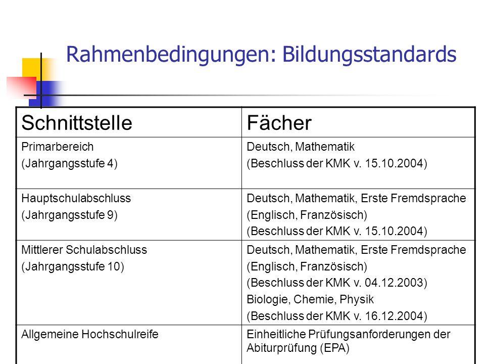 Rahmenbedingungen: Bildungsstandards
