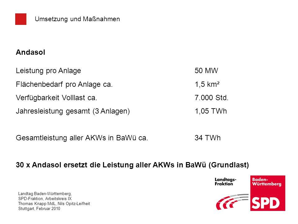 Flächenbedarf pro Anlage ca. 1,5 km²