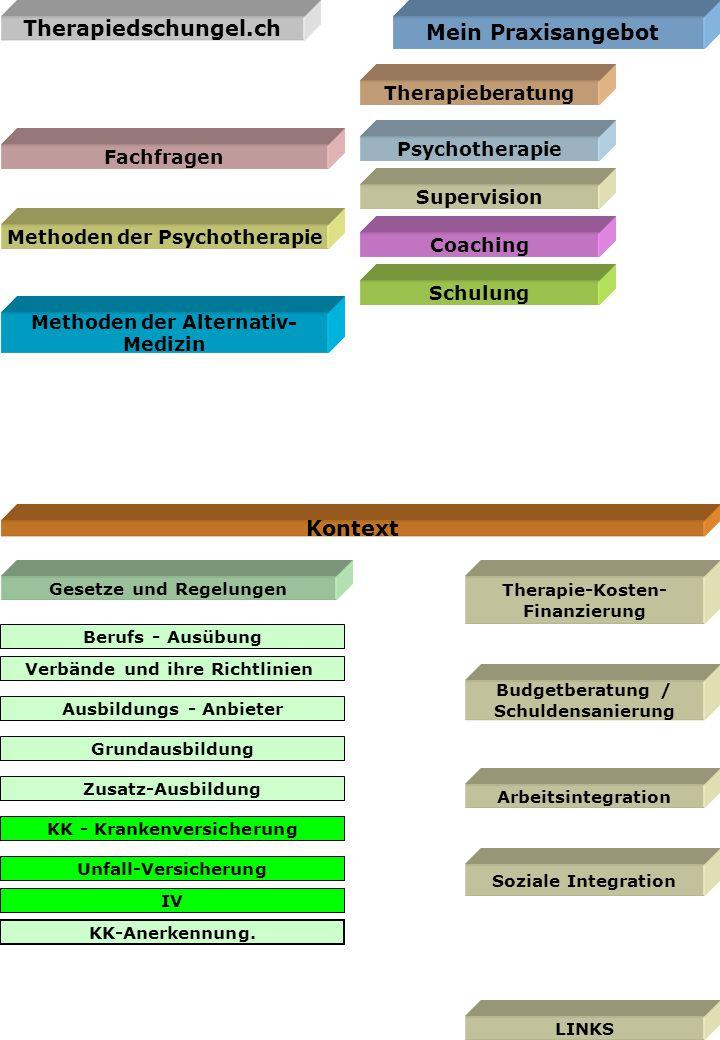 Therapiedschungel.ch Mein Praxisangebot Kontext