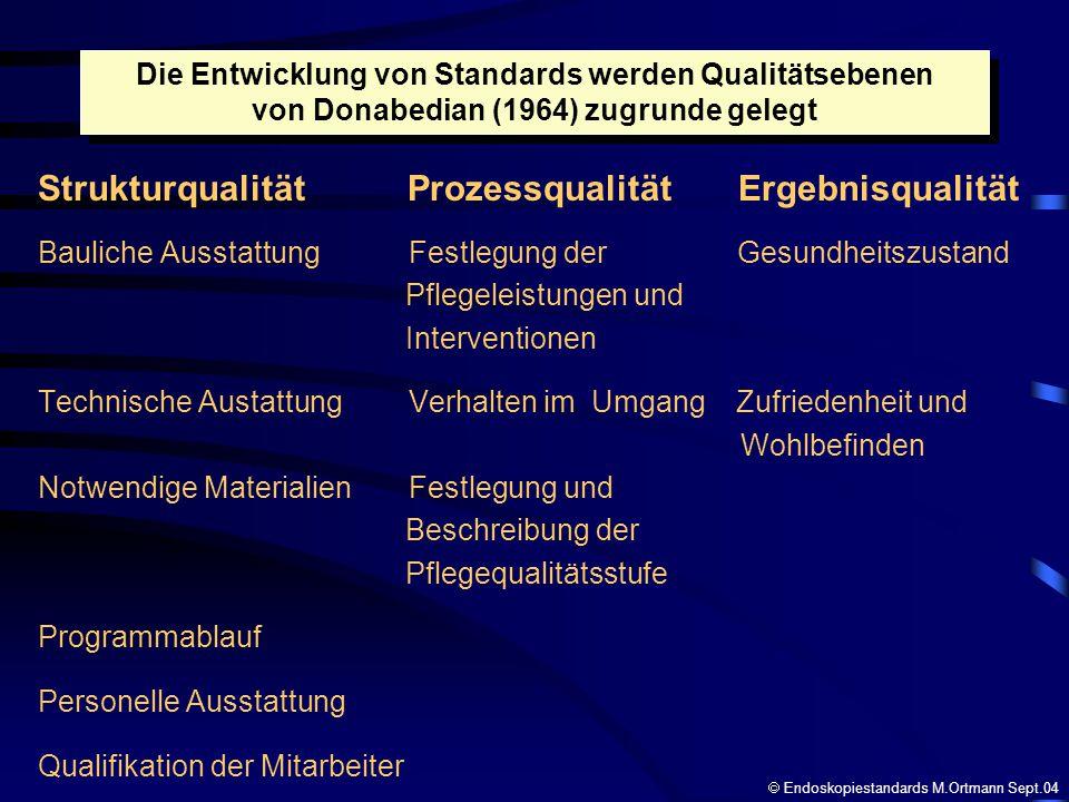 Strukturqualität Prozessqualität Ergebnisqualität