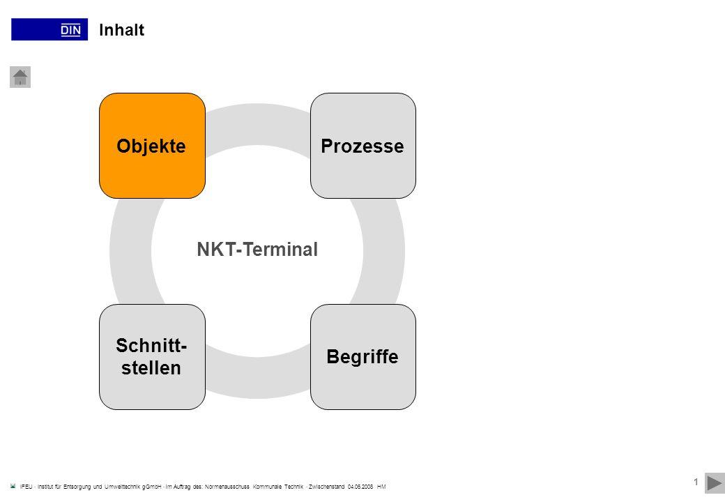 Objekte Prozesse NKT-Terminal Schnitt-stellen Begriffe