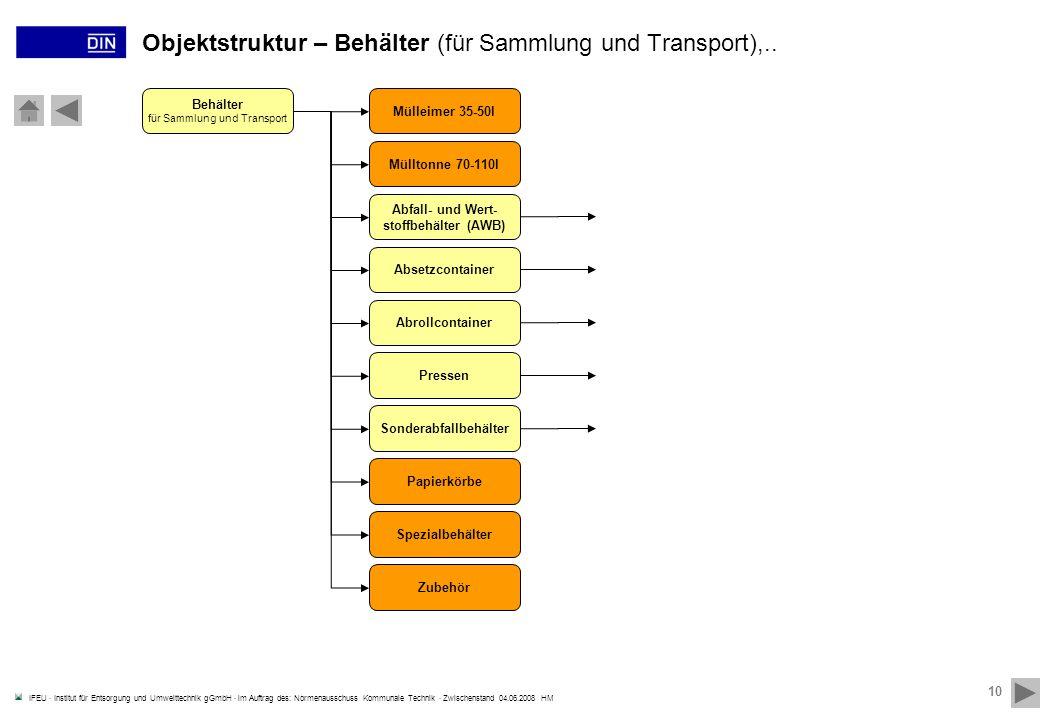 Objektstruktur – Behälter (für Sammlung und Transport),..