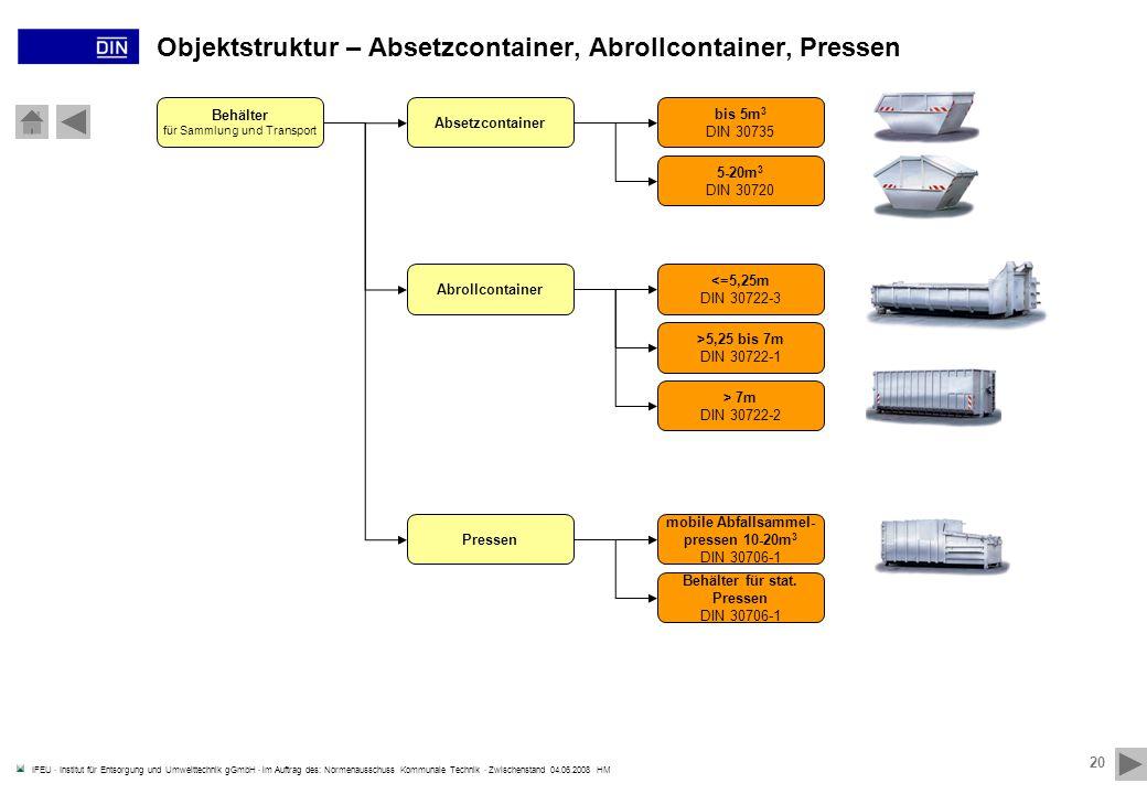 Objektstruktur – Absetzcontainer, Abrollcontainer, Pressen
