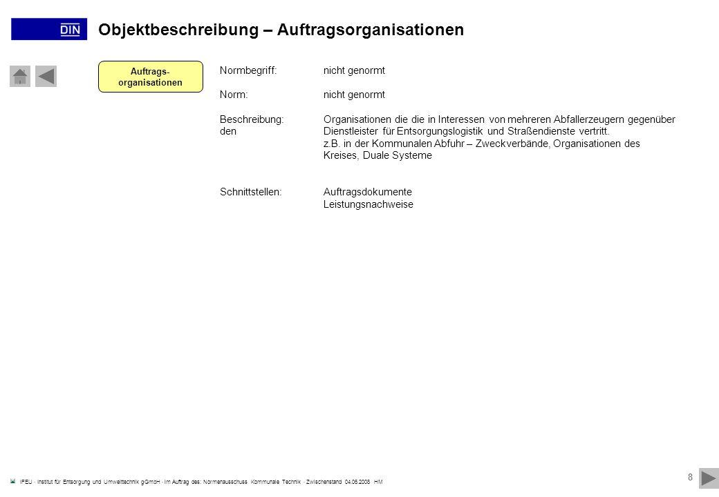 Objektbeschreibung – Auftragsorganisationen