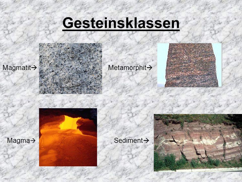 Gesteinsklassen Magmatit Metamorphit Magma Sediment