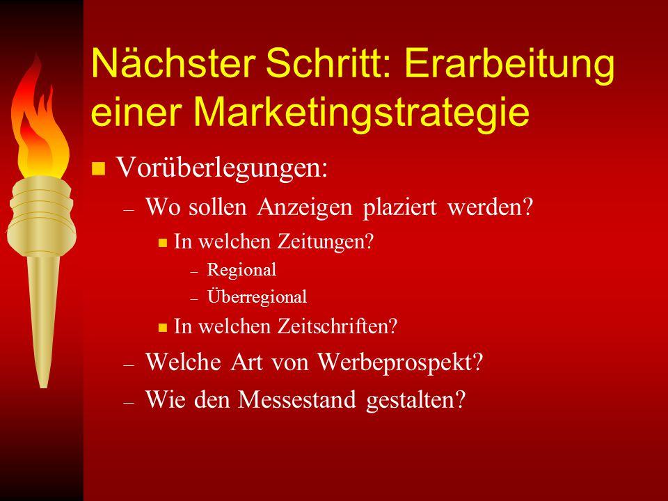 Nächster Schritt: Erarbeitung einer Marketingstrategie