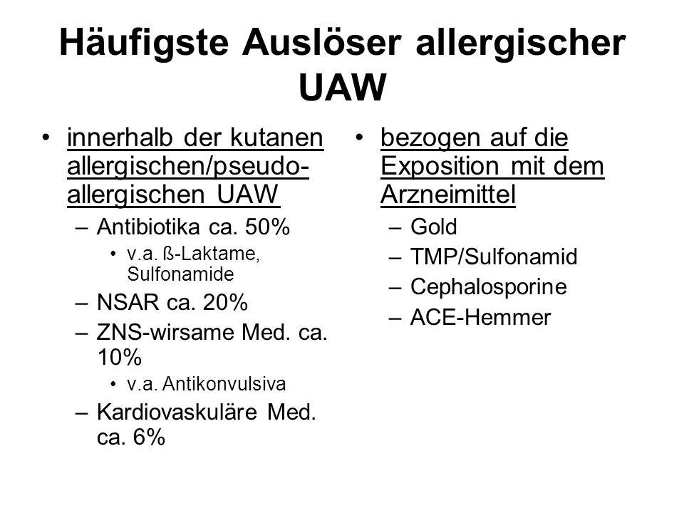Häufigste Auslöser allergischer UAW