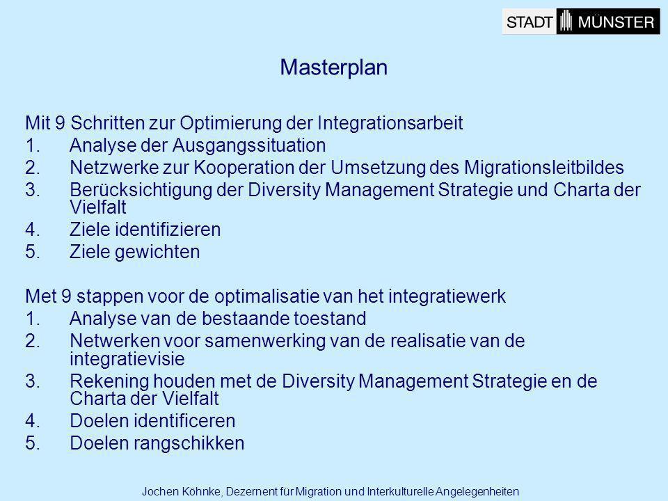 Masterplan Mit 9 Schritten zur Optimierung der Integrationsarbeit
