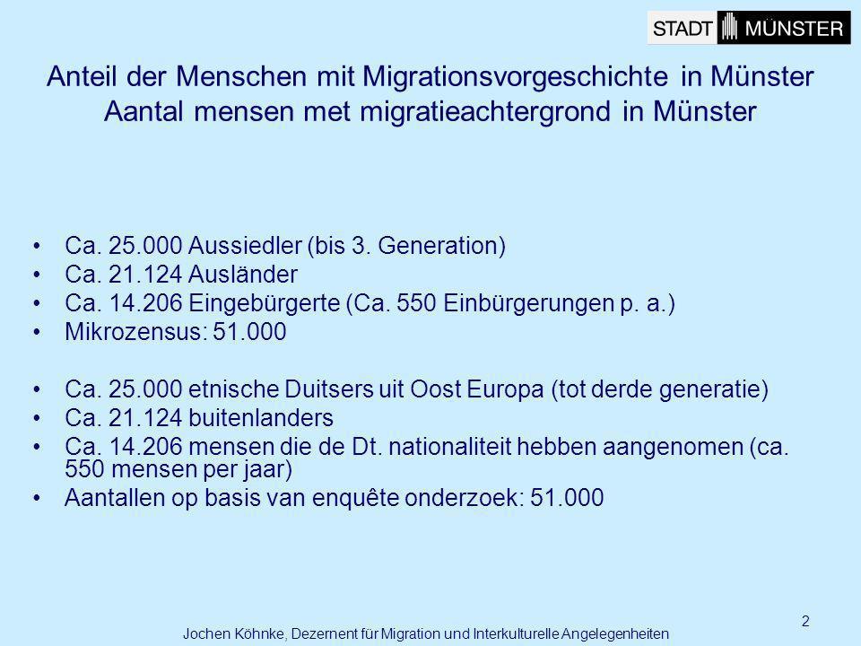 Anteil der Menschen mit Migrationsvorgeschichte in Münster Aantal mensen met migratieachtergrond in Münster