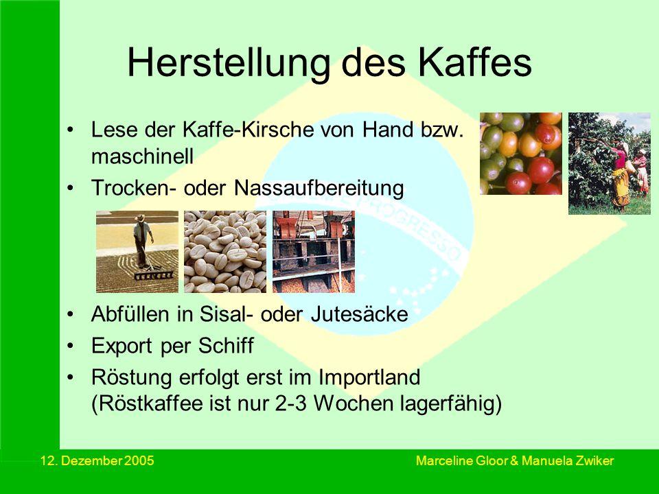 Herstellung des Kaffes