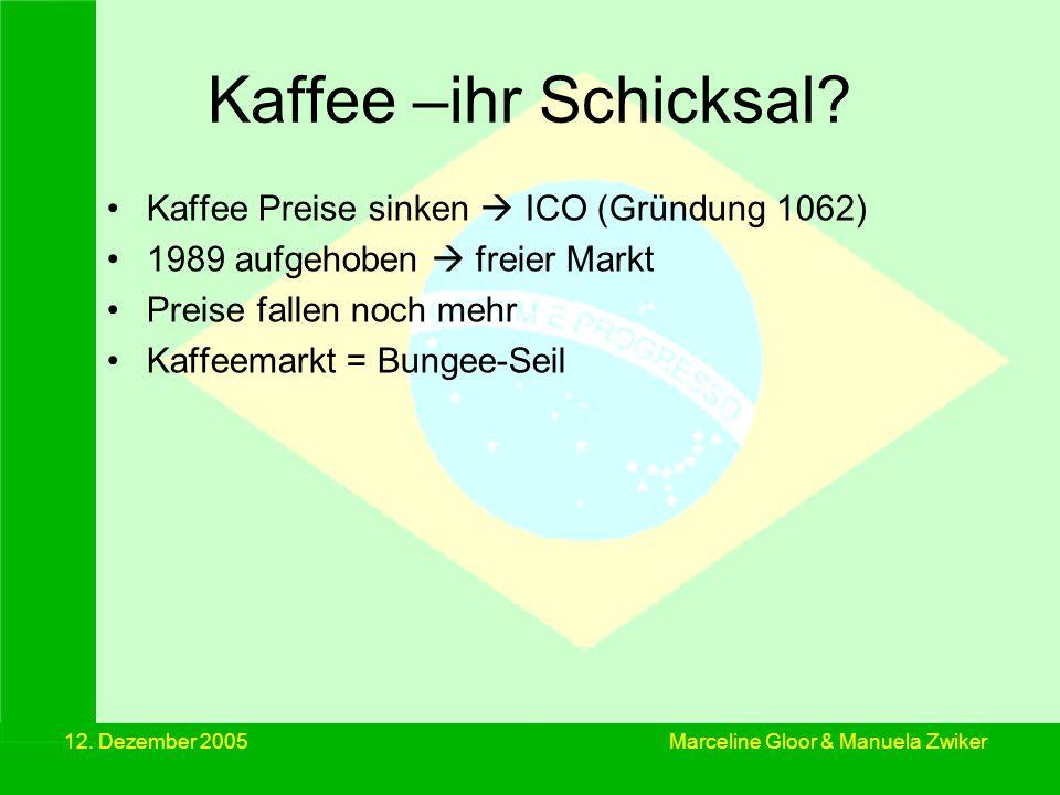 Kaffee –ihr Schicksal Kaffee Preise sinken  ICO (Gründung 1062)