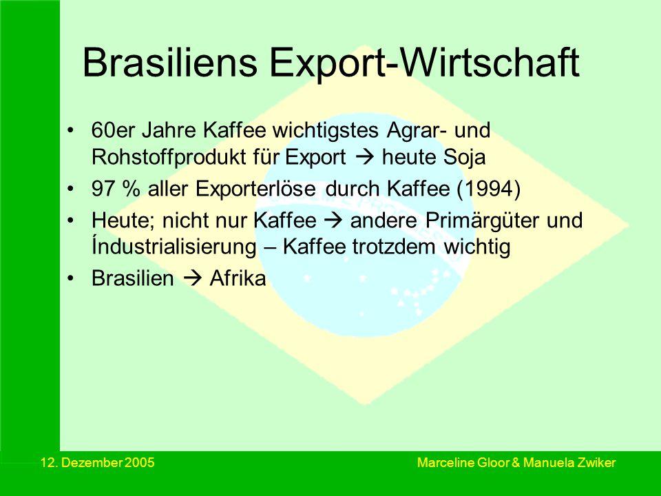 Brasiliens Export-Wirtschaft