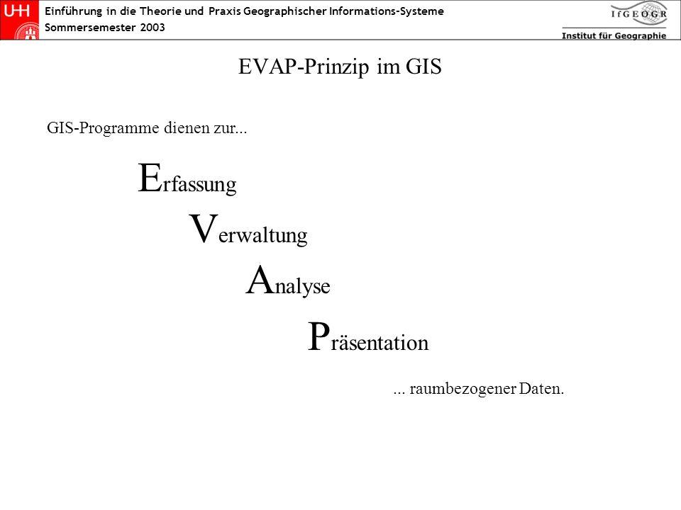 Erfassung Verwaltung Analyse Präsentation EVAP-Prinzip im GIS