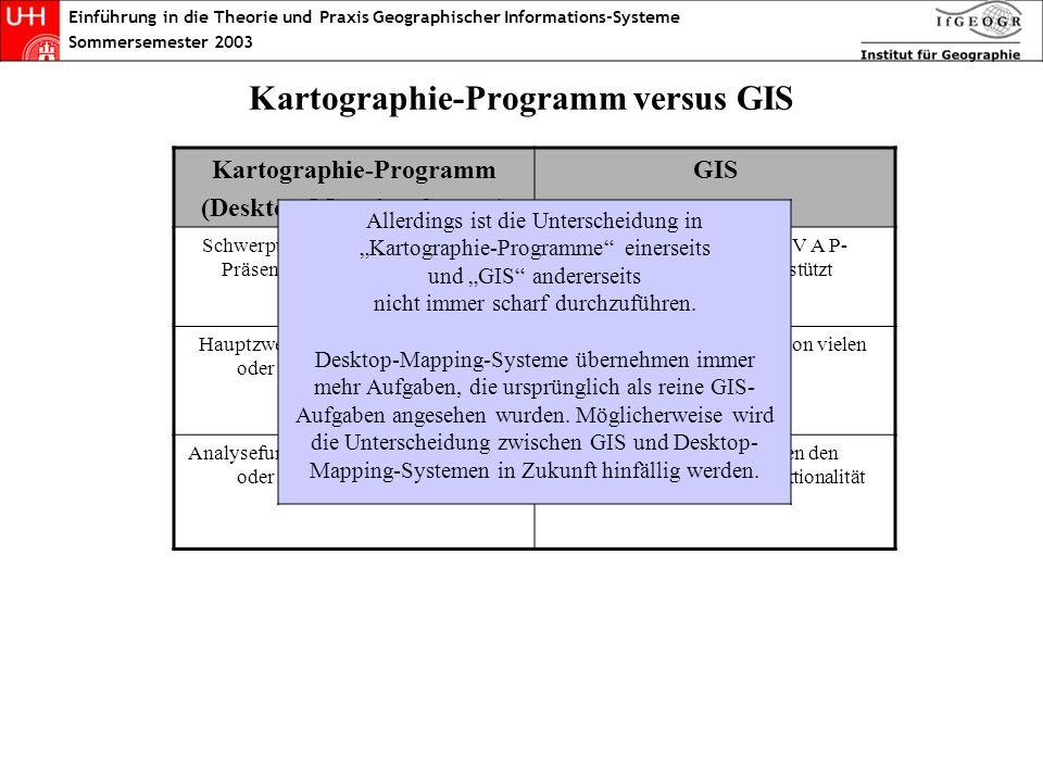 Kartographie-Programm versus GIS