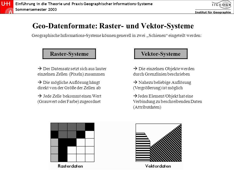 Geo-Datenformate: Raster- und Vektor-Systeme