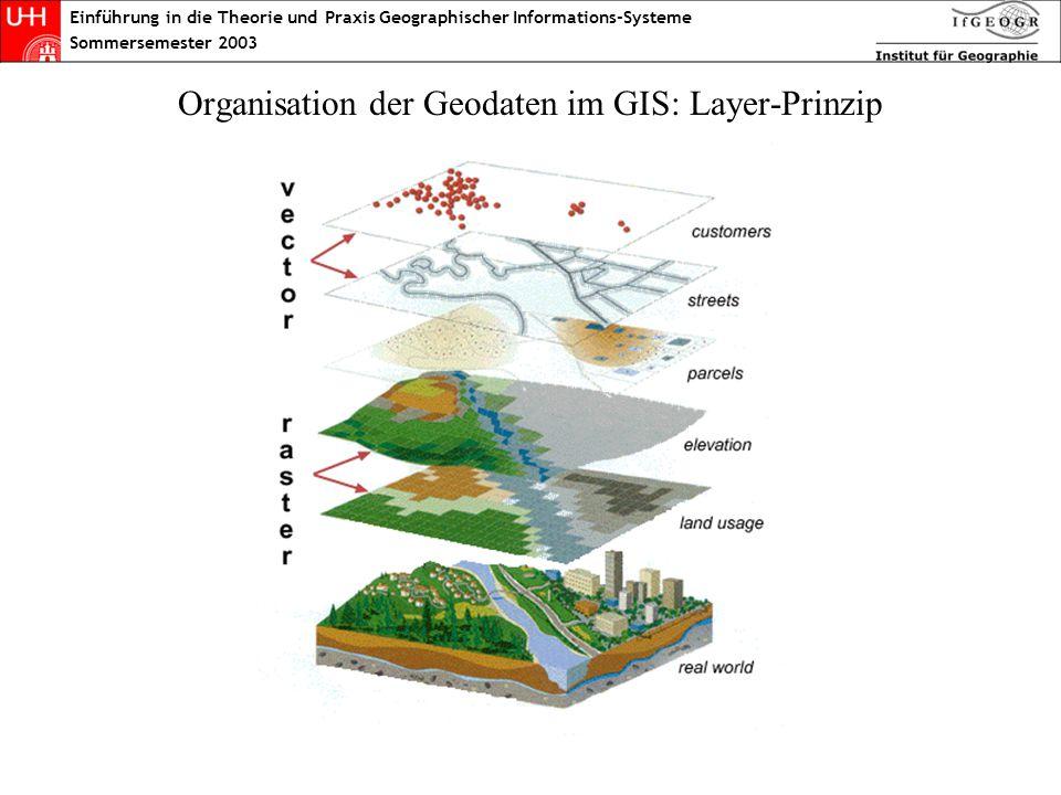 Organisation der Geodaten im GIS: Layer-Prinzip