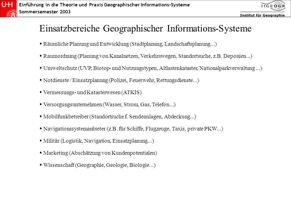 Einsatzbereiche Geographischer Informations-Systeme