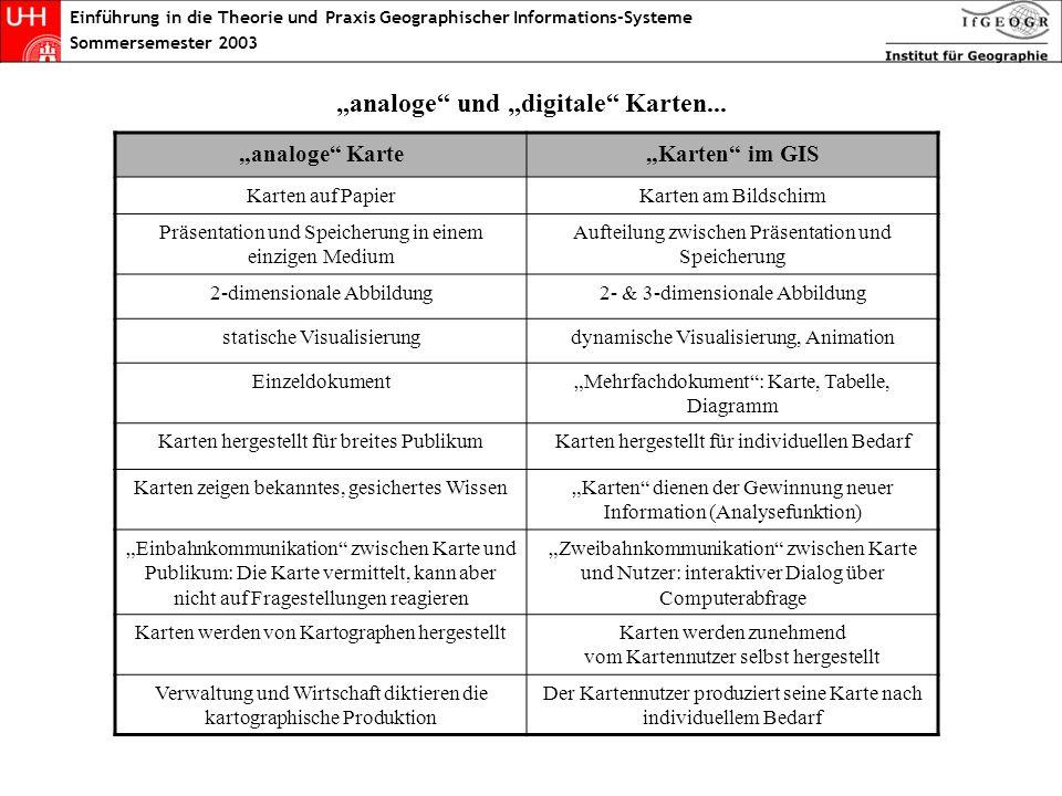"""""""analoge und """"digitale Karten..."""