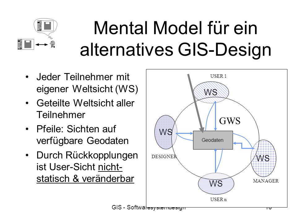 Mental Model für ein alternatives GIS-Design