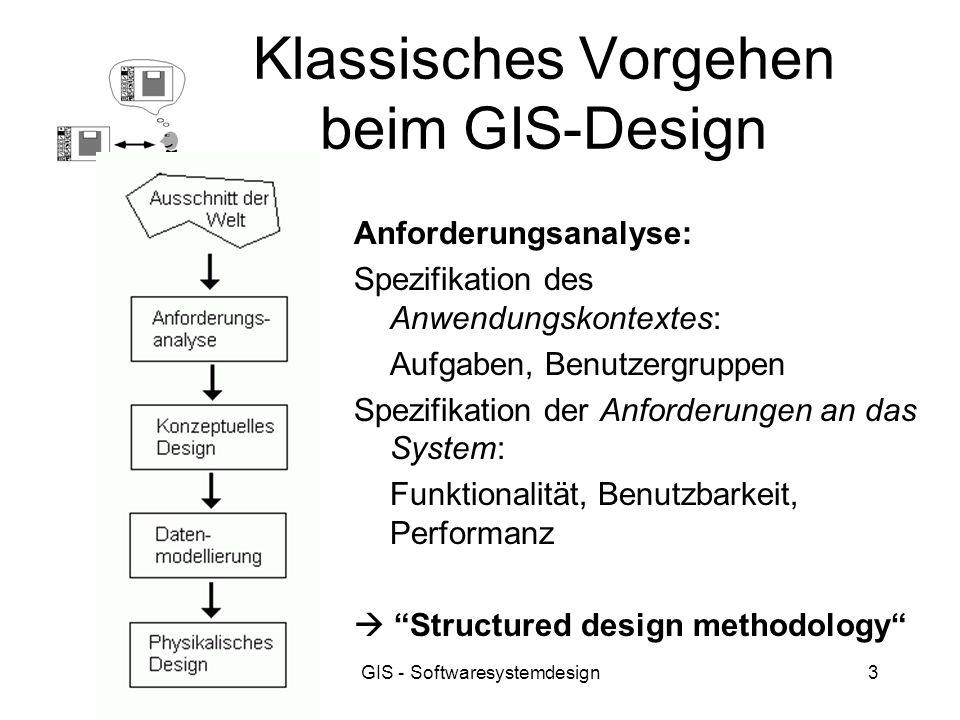 Klassisches Vorgehen beim GIS-Design