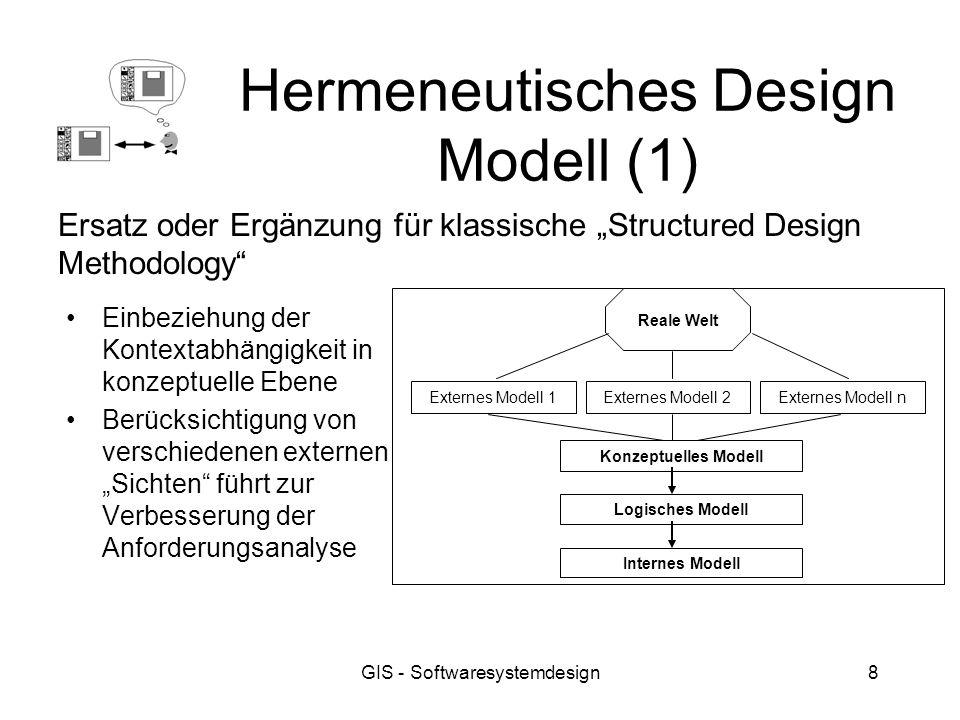 Hermeneutisches Design Modell (1)
