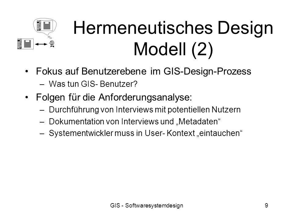 Hermeneutisches Design Modell (2)