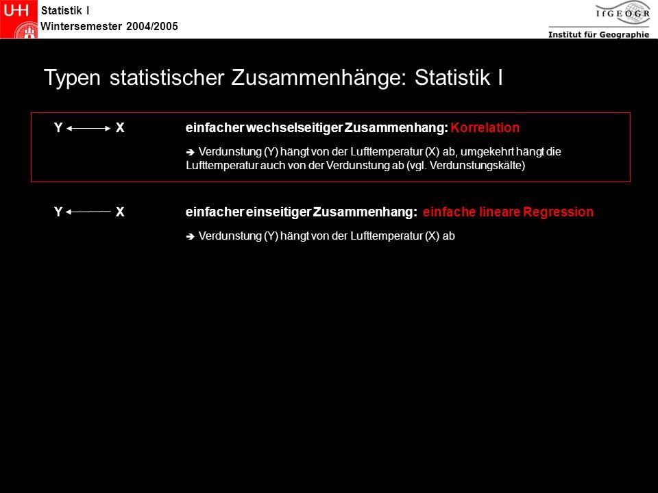 Statistik Typen statistischer Zusammenhänge: Statistik I