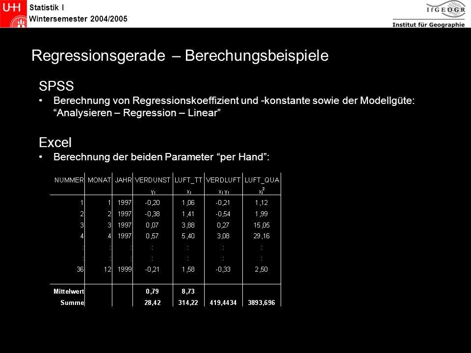 Statistik Regressionsgerade – Berechungsbeispiele SPSS Excel