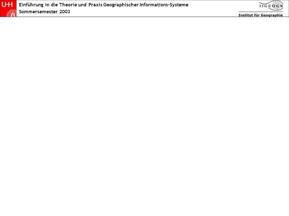 Einführung in die Theorie und Praxis Geographischer Informations-Systeme