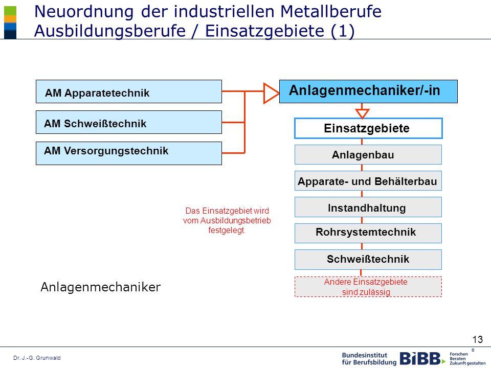 Neuordnung der industriellen Metallberufe Ausbildungsberufe / Einsatzgebiete (1)