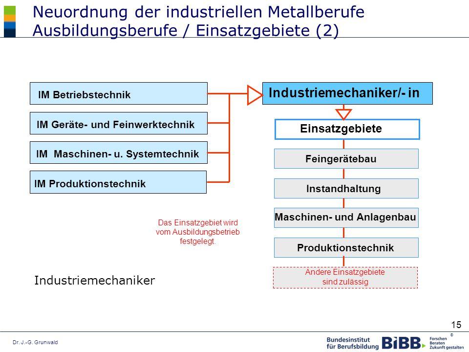 Neuordnung der industriellen Metallberufe Ausbildungsberufe / Einsatzgebiete (2)