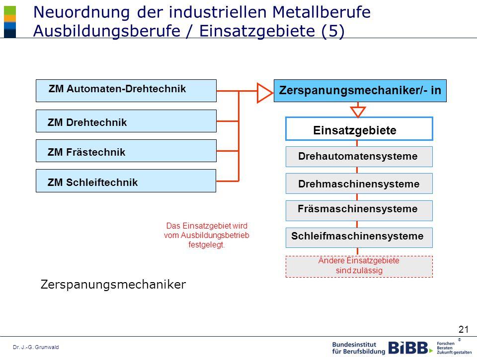 Neuordnung der industriellen Metallberufe Ausbildungsberufe / Einsatzgebiete (5)