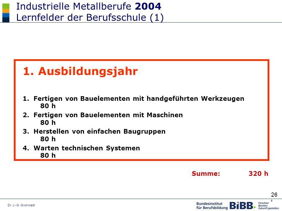 Industrielle Metallberufe 2004 Lernfelder der Berufsschule (1)