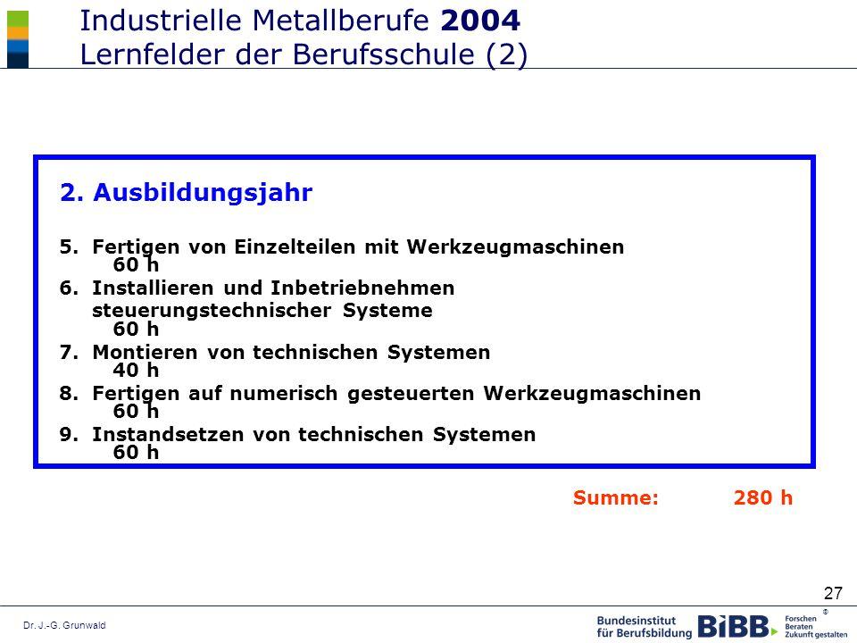 Industrielle Metallberufe 2004 Lernfelder der Berufsschule (2)