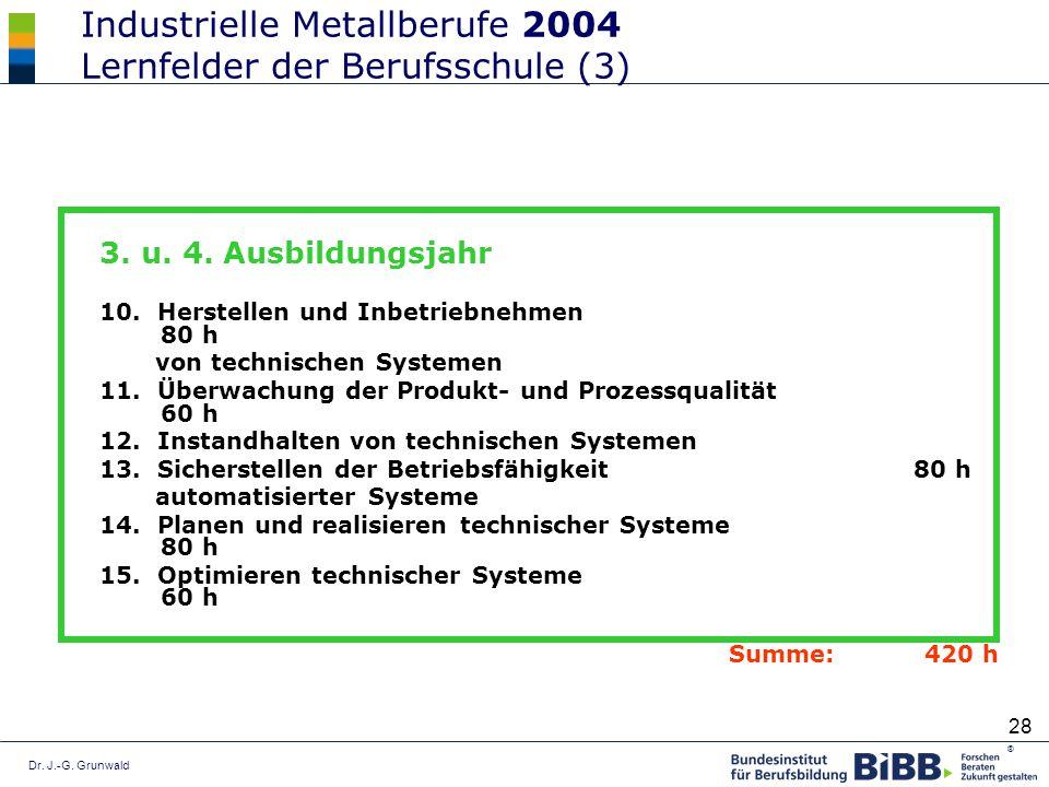 Industrielle Metallberufe 2004 Lernfelder der Berufsschule (3)