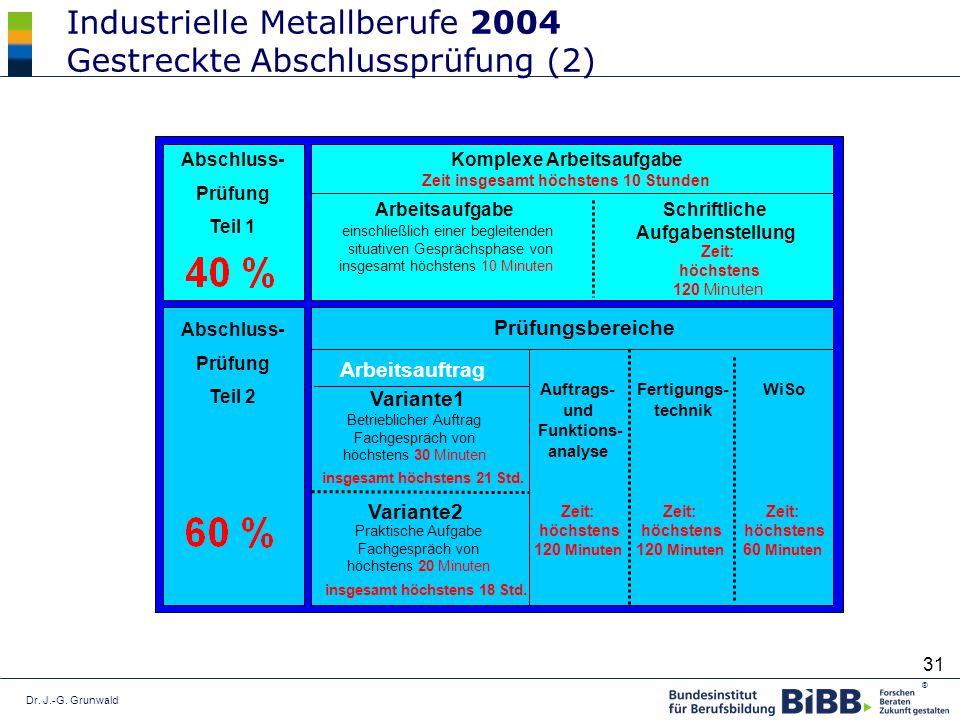 Industrielle Metallberufe 2004 Gestreckte Abschlussprüfung (2)
