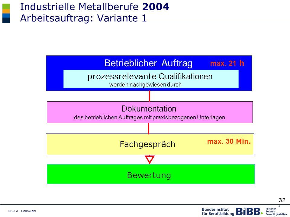 Industrielle Metallberufe 2004 Arbeitsauftrag: Variante 1