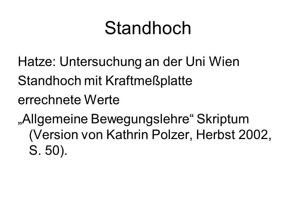 Standhoch Hatze: Untersuchung an der Uni Wien