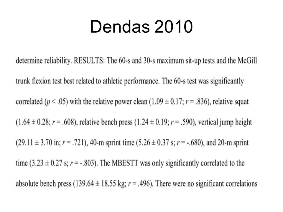 Dendas 2010